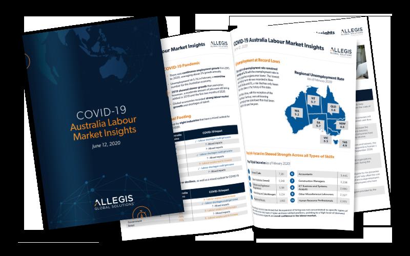 Impact Analysis Australia Report Mockup